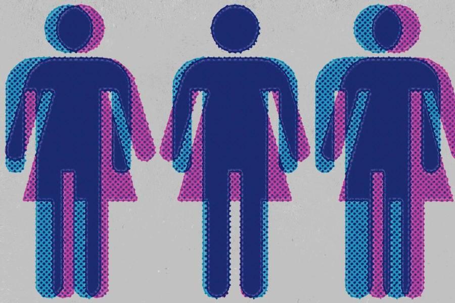 Source: Genderanalysis.com